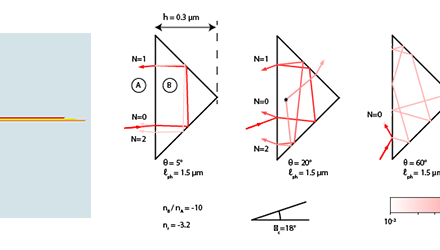 A matter wave reflector based on the laws of geometric optics