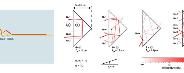 Un réflecteur d'ondes de matière basé sur les lois de l'optique géométrique