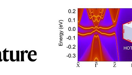 Calculs systématiques de matériaux magnétiques topologiques