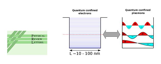 Plasmonique quantique des semi-conducteurs